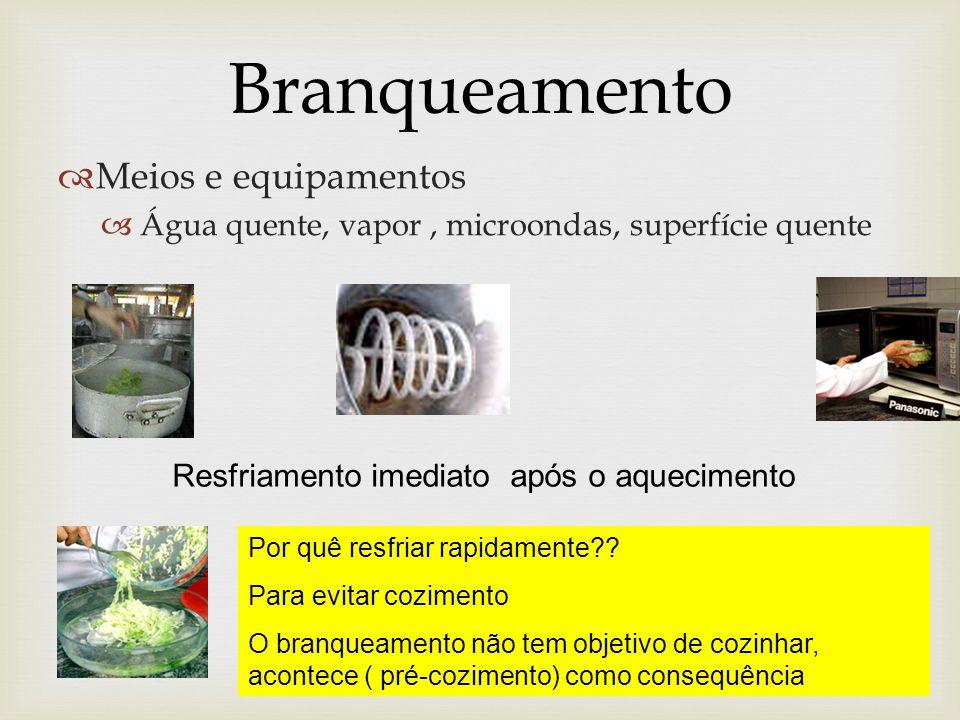  Meios e equipamentos  Água quente, vapor, microondas, superfície quente Por quê resfriar rapidamente?.