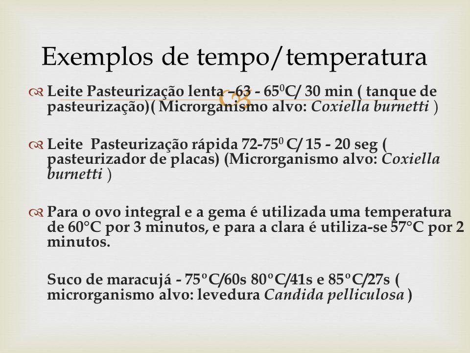   Leite Pasteurização lenta –63 - 65 0 C/ 30 min ( tanque de pasteurização)( Microrganismo alvo: Coxiella burnetti )  Leite Pasteurização rápida 72-75 0 C/ 15 - 20 seg ( pasteurizador de placas) (Microrganismo alvo: Coxiella burnetti )  Para o ovo integral e a gema é utilizada uma temperatura de 60°C por 3 minutos, e para a clara é utiliza-se 57°C por 2 minutos.