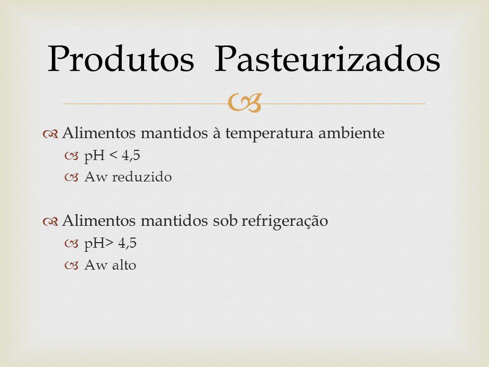   Alimentos mantidos à temperatura ambiente  pH < 4,5  Aw reduzido  Alimentos mantidos sob refrigeração  pH> 4,5  Aw alto Produtos Pasteurizados