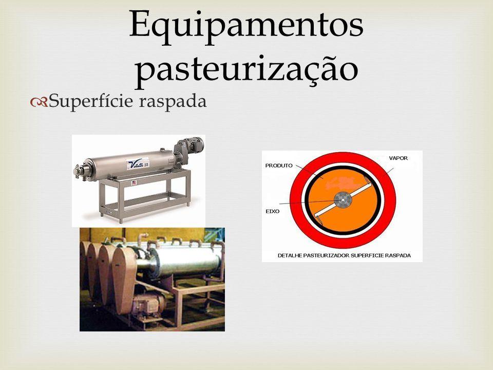 Equipamentos pasteurização  Superfície raspada