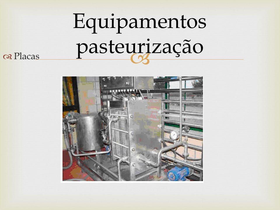  Equipamentos pasteurização  Placas