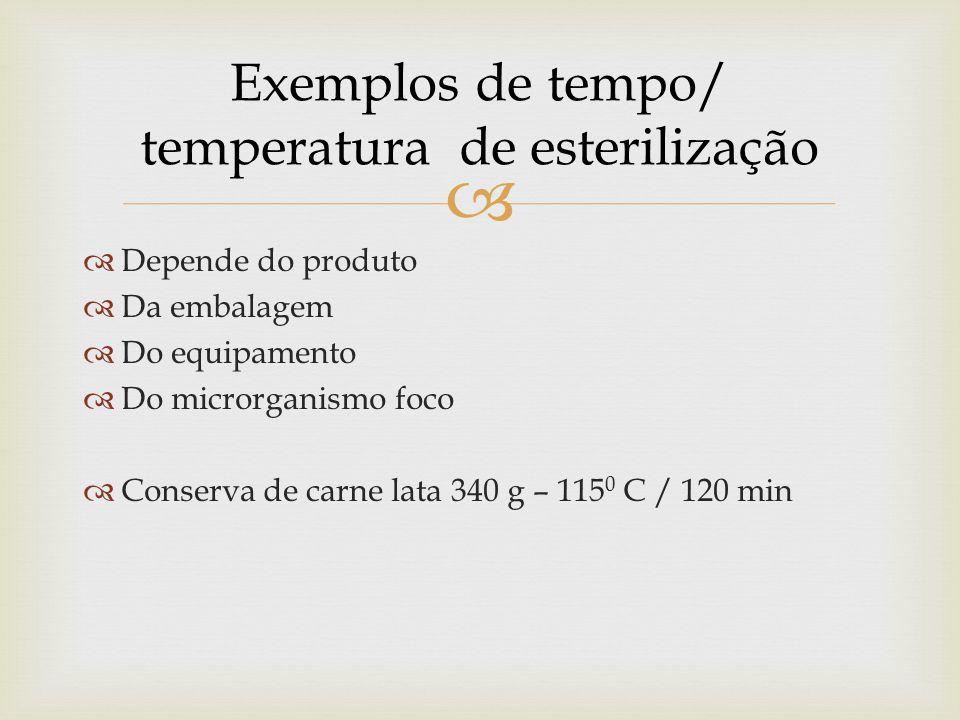   Depende do produto  Da embalagem  Do equipamento  Do microrganismo foco  Conserva de carne lata 340 g – 115 0 C / 120 min Exemplos de tempo/ temperatura de esterilização