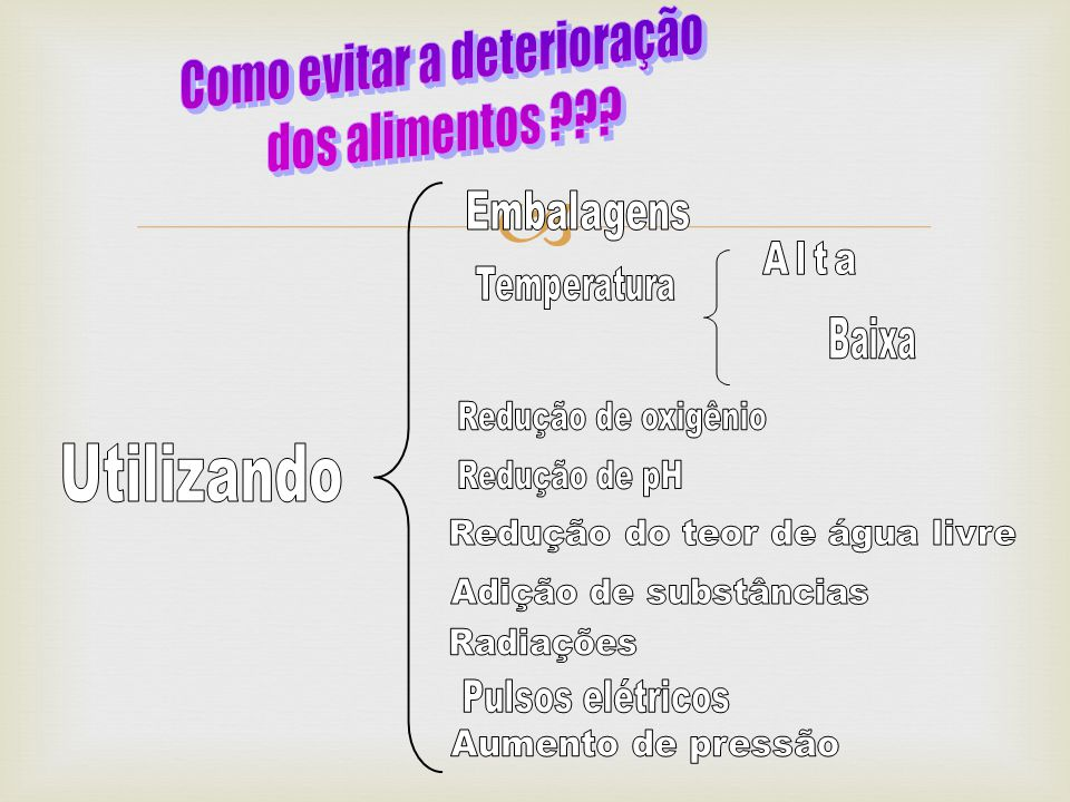   PLACAS  (1)-Leite Crú; (2)-Bomba; (3)-Água Fria; (4)-Água Quente; (5)- Homogeneizador; (6)-Serpentina de Controle; (7)-Água Superaquecida; (8)-Vapor de Aquecimento; (9)- Leite Pasteurizado Equipamentos pasteurização