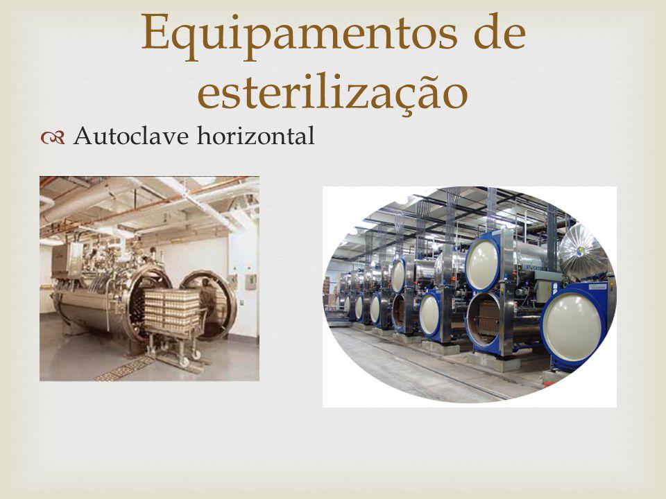 Equipamentos de esterilização  Autoclave horizontal
