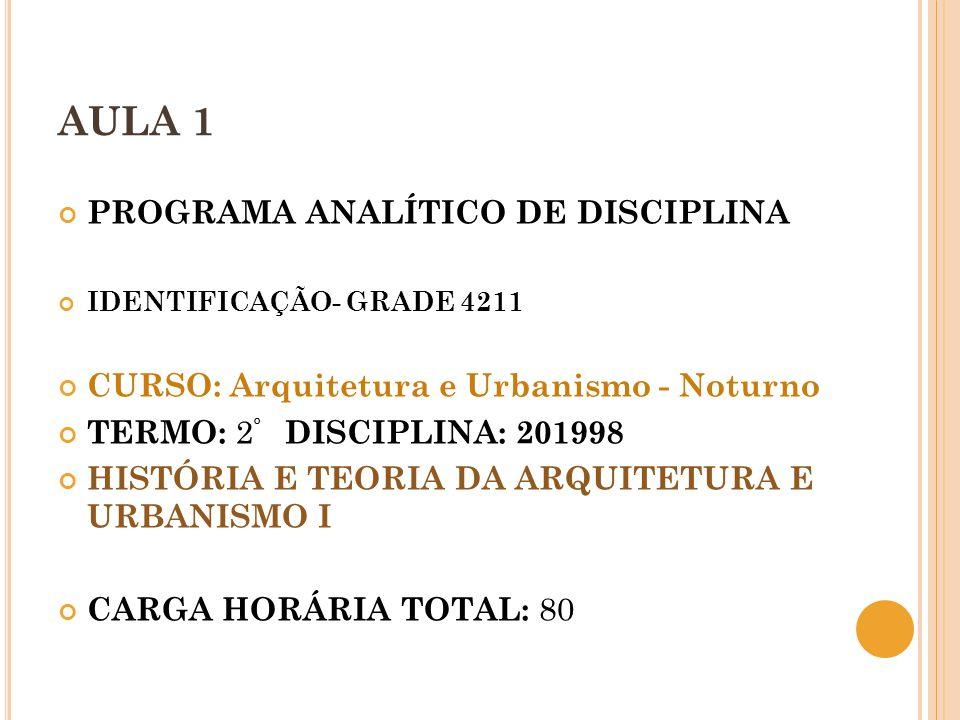PROGRAMA ANALÍTICO DE DISCIPLINA IDENTIFICAÇÃO- GRADE 4211 CURSO: Arquitetura e Urbanismo - Noturno TERMO: 2 º DISCIPLINA: 201998 HISTÓRIA E TEORIA DA