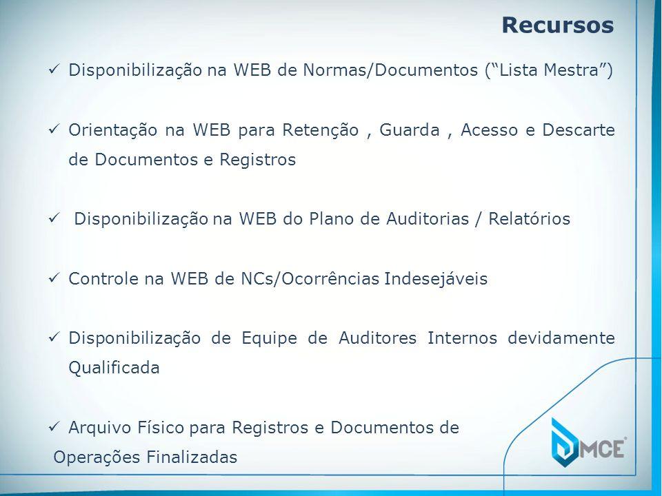 Recursos  Disponibilização na WEB de Normas/Documentos ( Lista Mestra )  Orientação na WEB para Retenção, Guarda, Acesso e Descarte de Documentos e Registros  Disponibilização na WEB do Plano de Auditorias / Relatórios  Controle na WEB de NCs/Ocorrências Indesejáveis  Disponibilização de Equipe de Auditores Internos devidamente Qualificada  Arquivo Físico para Registros e Documentos de Operações Finalizadas
