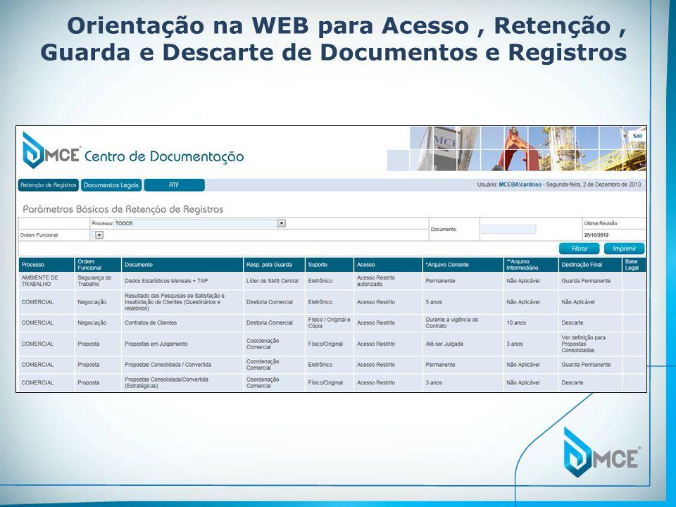 Orientação na WEB para Acesso, Retenção, Guarda e Descarte de Documentos e Registros