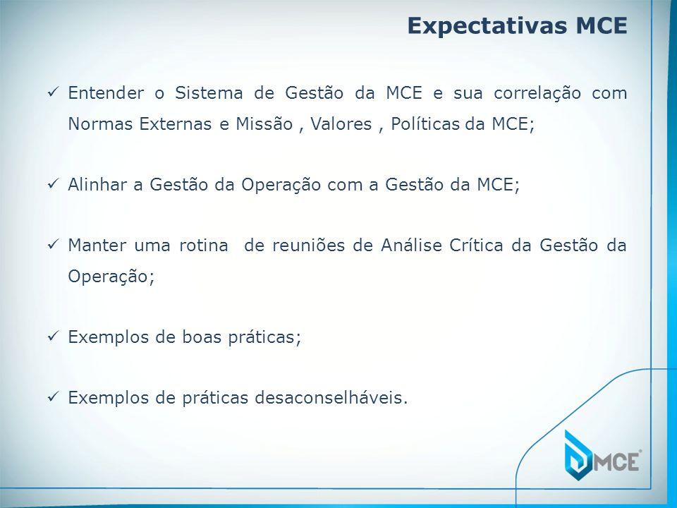 Expectativas MCE  Entender o Sistema de Gestão da MCE e sua correlação com Normas Externas e Missão, Valores, Políticas da MCE;  Alinhar a Gestão da Operação com a Gestão da MCE;  Manter uma rotina de reuniões de Análise Crítica da Gestão da Operação;  Exemplos de boas práticas;  Exemplos de práticas desaconselháveis.
