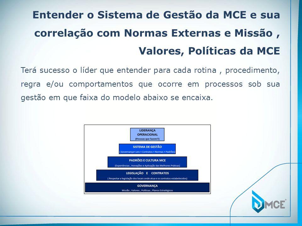 Entender o Sistema de Gestão da MCE e sua correlação com Normas Externas e Missão, Valores, Políticas da MCE Terá sucesso o líder que entender para ca