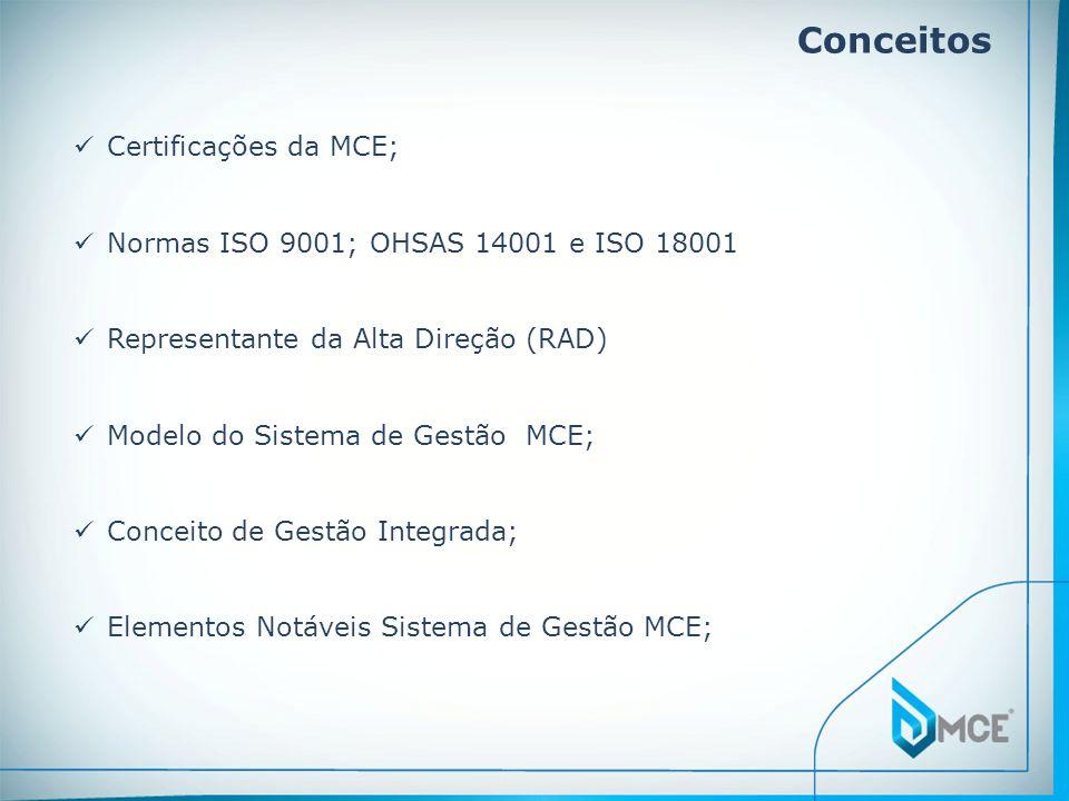 Conceitos  Certificações da MCE;  Normas ISO 9001; OHSAS 14001 e ISO 18001  Representante da Alta Direção (RAD)  Modelo do Sistema de Gestão MCE;  Conceito de Gestão Integrada;  Elementos Notáveis Sistema de Gestão MCE;