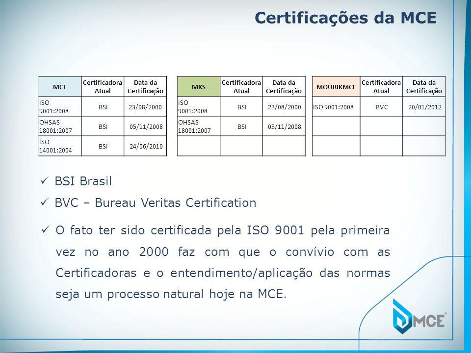Certificações da MCE MCE Certificadora Atual Data da Certificação MKS Certificadora Atual Data da Certificação MOURIKMCE Certificadora Atual Data da Certificação ISO 9001:2008 BSI23/08/2000 ISO 9001:2008 BSI 23/08/2000ISO 9001:2008 BVC 20/01/2012 OHSAS 18001:2007 BSI 05/11/2008 OHSAS 18001:2007 BSI 05/11/2008 ISO 14001:2004 BSI 24/06/2010  BSI Brasil  BVC – Bureau Veritas Certification  O fato ter sido certificada pela ISO 9001 pela primeira vez no ano 2000 faz com que o convívio com as Certificadoras e o entendimento/aplicação das normas seja um processo natural hoje na MCE.