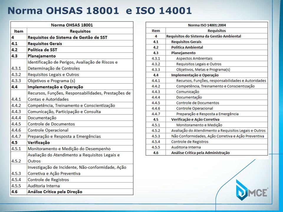 RAD – Representante da Alta Direção ISO 9001:2008 OHSAS 18001:2007ISO 14001:2004 5.5.2 A Alta Direção deve indicar um membro da organização que, independente de outras responsabilidades, deve ter responsabilidade e autoridade para: a) assegurar que os processos necessários para o Sistema de Gestão Integrado das Empresas da MCE sejam estabelecidos, implementados e mantidos; b) relatar à alta direção o desempenho do sistema de gestão da qualidade e qualquer necessidade de melhoria; e c) assegurar a promoção da conscientização sobre os requisitos do cliente em toda organização.