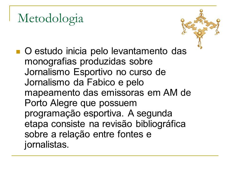 Metodologia  O estudo inicia pelo levantamento das monografias produzidas sobre Jornalismo Esportivo no curso de Jornalismo da Fabico e pelo mapeamento das emissoras em AM de Porto Alegre que possuem programação esportiva.