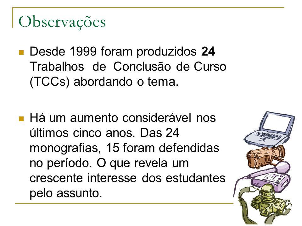 Observações  Desde 1999 foram produzidos 24 Trabalhos de Conclusão de Curso (TCCs) abordando o tema.