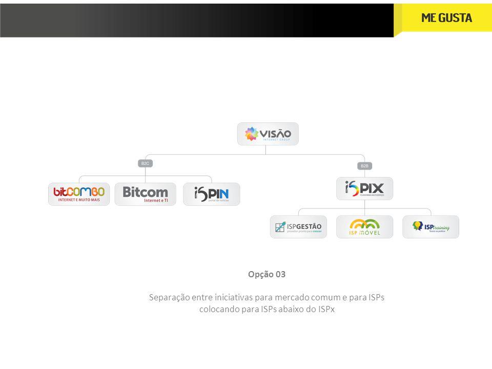 Opção 03 Separação entre iniciativas para mercado comum e para ISPs colocando para ISPs abaixo do ISPx