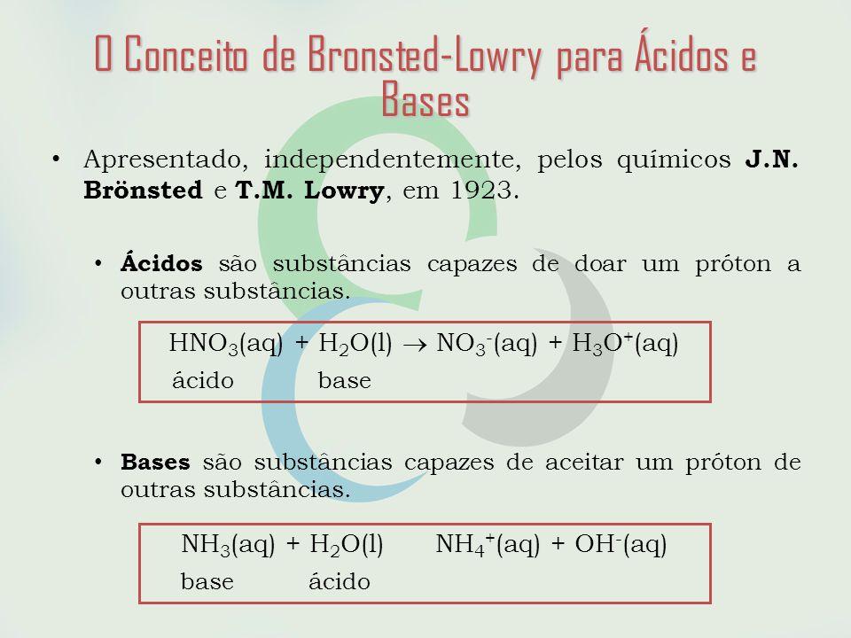 O Conceito de Bronsted-Lowry para Ácidos e Bases HNO 3 (aq) + H 2 O(l)  NO 3 - (aq) + H 3 O + (aq) ácido de Bronsted base de Bronsted íon hidrônio NH 3 (aq) + H 2 O(l) NH 4 + (aq) + OH - (aq) base de Bronsted ácido de Bronsted íon hidróxido