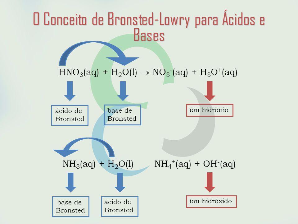 O Conceito de Bronsted-Lowry para Ácidos e Bases A água é uma substância anfótera : capaz de se comportar como um ácido ou base de Bronsted HNO 3 (aq) + H 2 O(l)  NO 3 - (aq) + H 3 O + (aq) base de Bronsted NH 3 (aq) + H 2 O(l)  NH 4 + (aq) + OH - (aq) ácido de Bronsted