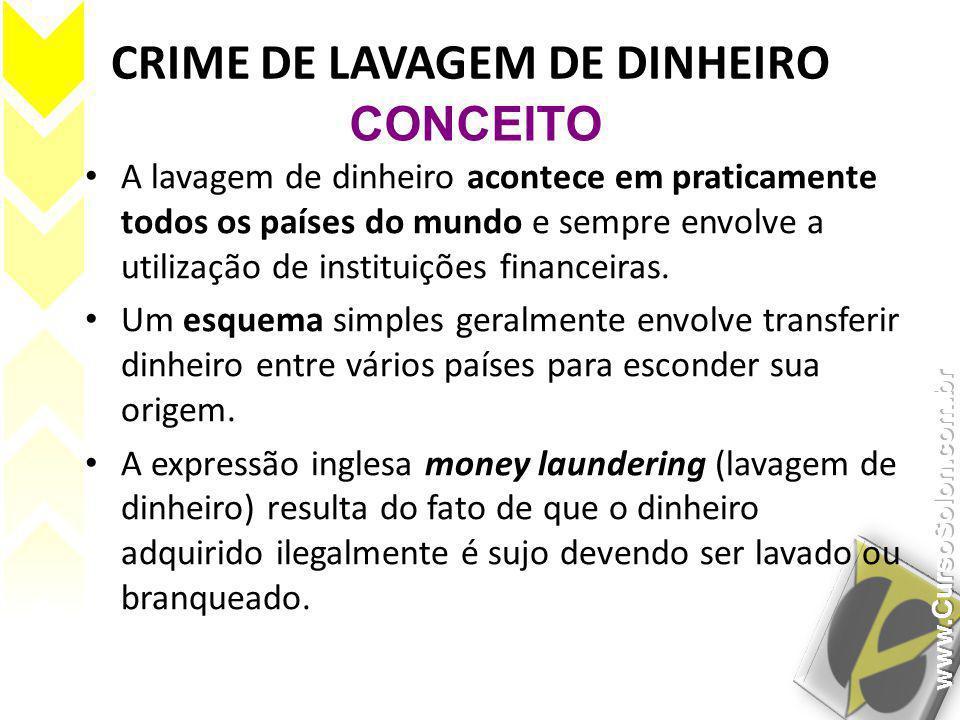 CRIME DE LAVAGEM DE DINHEIRO • A lavagem de dinheiro acontece em praticamente todos os países do mundo e sempre envolve a utilização de instituições f