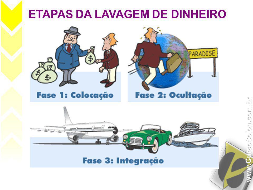 Questão z402q - PROVAS DE CONCURSOS 02.