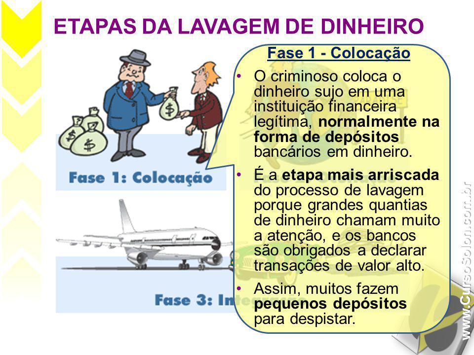 Fase 1 - Colocação •O criminoso coloca o dinheiro sujo em uma instituição financeira legítima, normalmente na forma de depósitos bancários em dinheiro