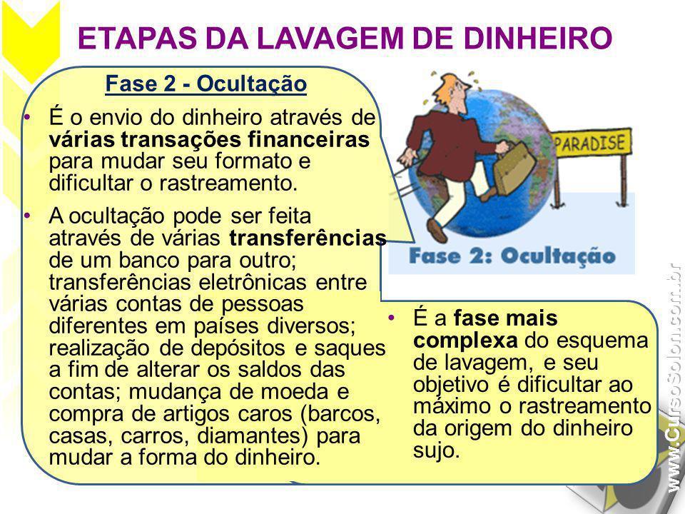 ETAPAS DA LAVAGEM DE DINHEIRO Fase 2 - Ocultação •É o envio do dinheiro através de várias transações financeiras para mudar seu formato e dificultar o