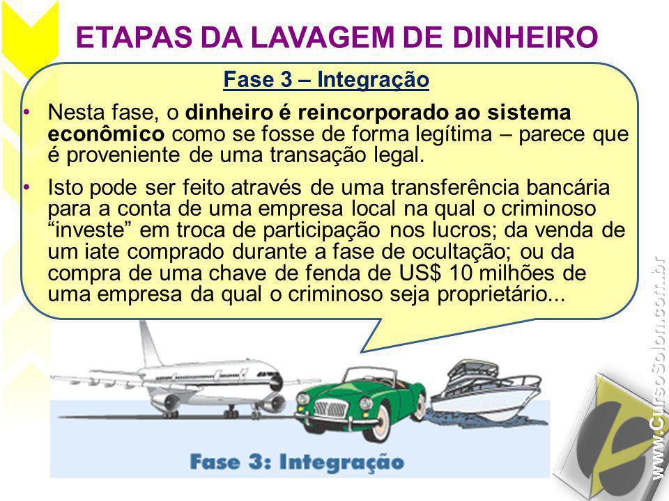 ETAPAS DA LAVAGEM DE DINHEIRO Fase 3 – Integração (continuação) •Neste estágio, o criminoso pode usar o dinheiro sem ser pego em flagrante.
