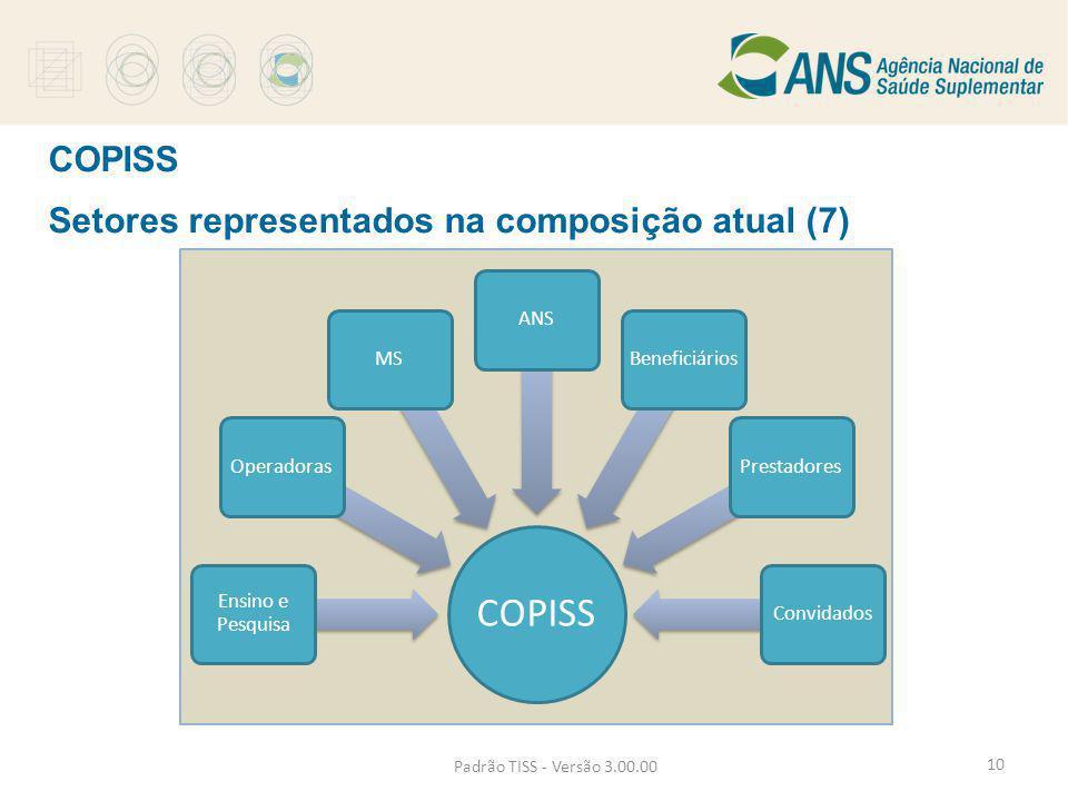 COPISS Setores representados na composição atual (7) Padrão TISS - Versão 3.00.00 COPISS Ensino e Pesquisa OperadorasMSANSBeneficiáriosPrestadoresConv