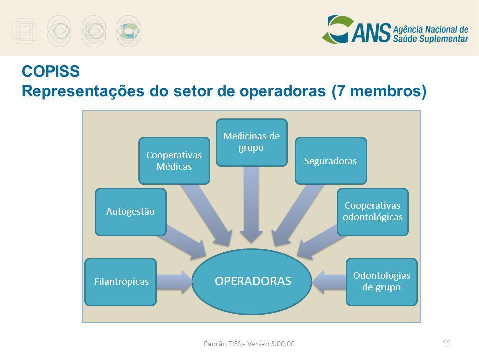 COPISS Representações do setor de operadoras (7 membros) Padrão TISS - Versão 3.00.00 OPERADORAS FilantrópicasAutogestão Cooperativas Médicas Medicina