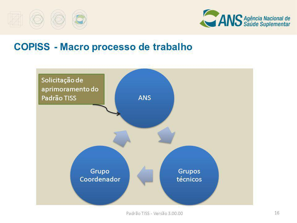 COPISS - Macro processo de trabalho Padrão TISS - Versão 3.00.00 ANS Grupos técnicos Grupo Coordenador Solicitação de aprimoramento do Padrão TISS 16
