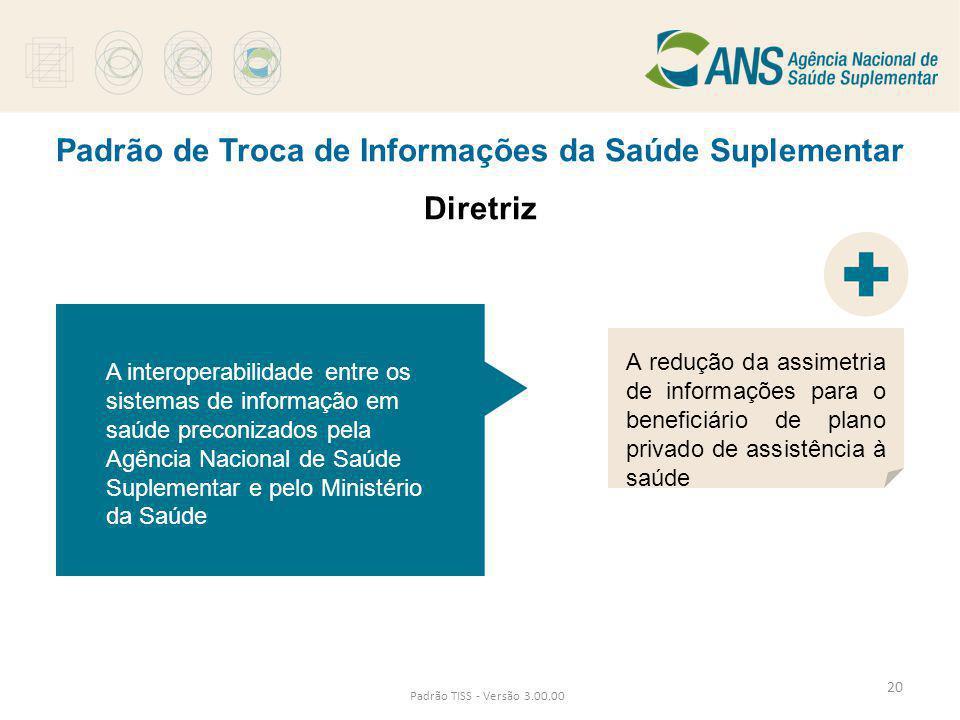 Padrão de Troca de Informações da Saúde Suplementar Diretriz Padrão TISS - Versão 3.00.00 A interoperabilidade entre os sistemas de informação em saúd