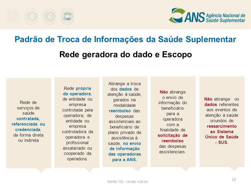 Padrão de Troca de Informações da Saúde Suplementar Rede geradora do dado e Escopo Padrão TISS - Versão 3.00.00 Rede de serviços de saúde contratada,
