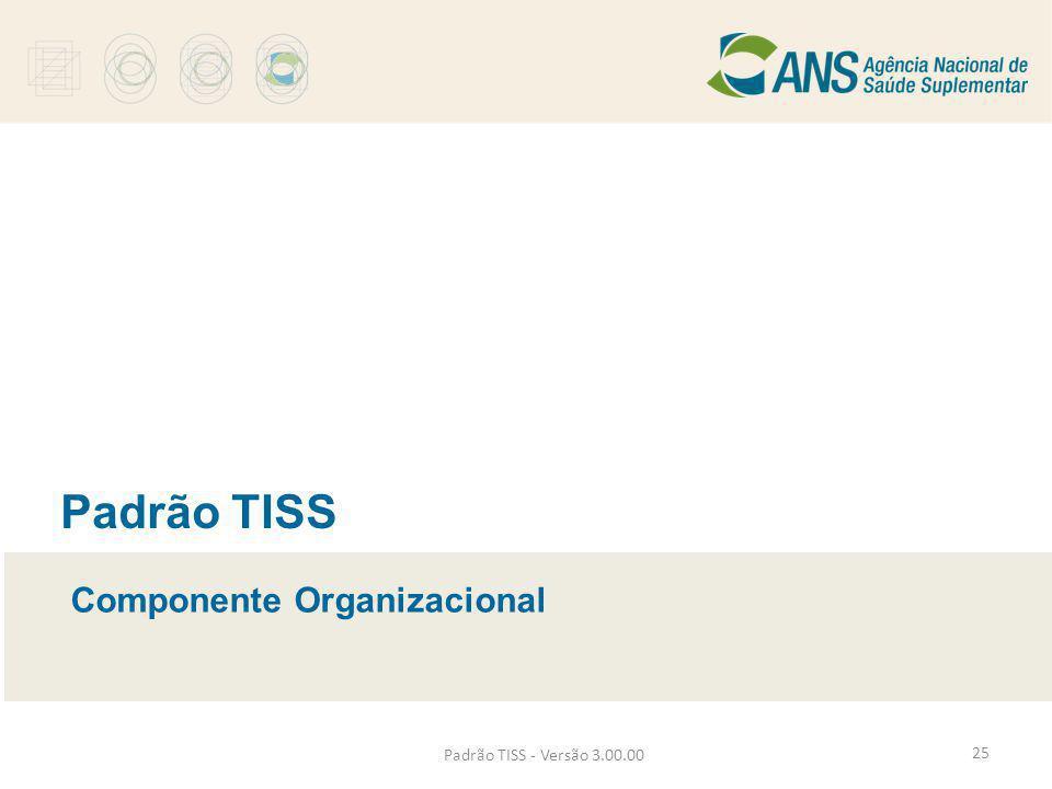 Padrão TISS - Versão 3.00.00 Padrão TISS Componente Organizacional 25