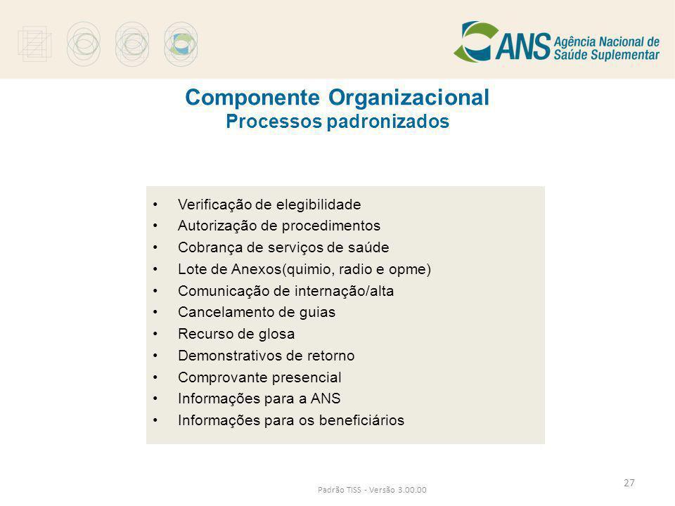Padrão TISS - Versão 3.00.00 Componente Organizacional Processos padronizados •Verificação de elegibilidade •Autorização de procedimentos •Cobrança de