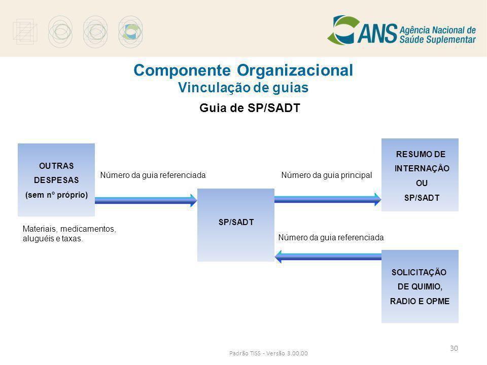 Padrão TISS - Versão 3.00.00 Guia de SP/SADT Componente Organizacional Vinculação de guias SP/SADT SOLICITAÇÃO DE QUIMIO, RADIO E OPME RESUMO DE INTER