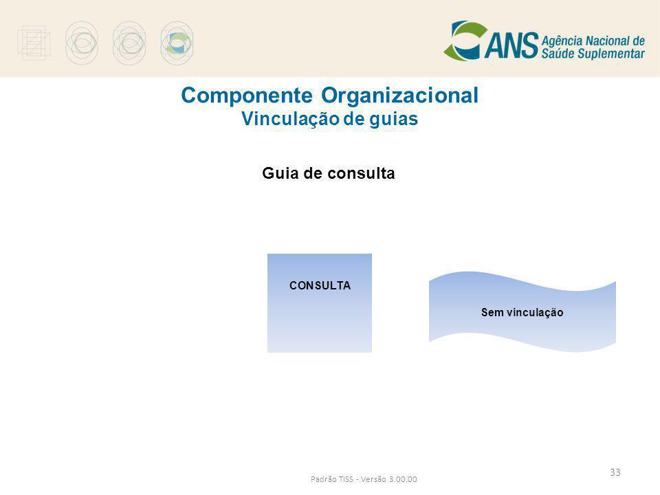 Padrão TISS - Versão 3.00.00 Guia de consulta Componente Organizacional Vinculação de guias CONSULTA Sem vinculação 33