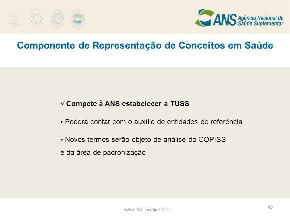 Componente de Representação de Conceitos em Saúde Padrão TISS - Versão 3.00.00  Compete à ANS estabelecer a TUSS • Poderá contar com o auxílio de ent