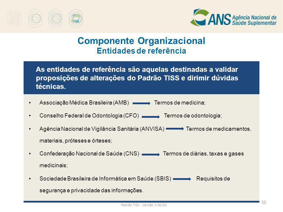 Componente Organizacional Entidades de referência Padrão TISS - Versão 3.00.00 As entidades de referência são aquelas destinadas a validar proposições