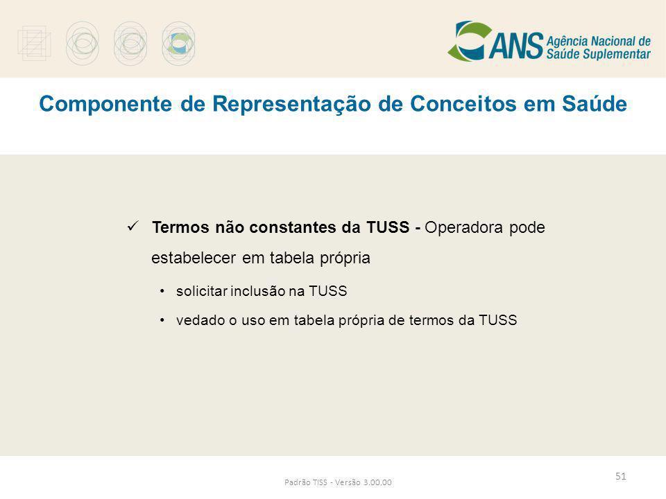 Componente de Representação de Conceitos em Saúde Padrão TISS - Versão 3.00.00  Termos não constantes da TUSS - Operadora pode estabelecer em tabela