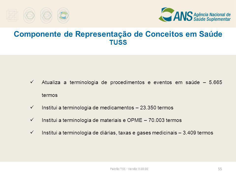 Componente de Representação de Conceitos em Saúde TUSS Padrão TISS - Versão 3.00.00  Atualiza a terminologia de procedimentos e eventos em saúde – 5.