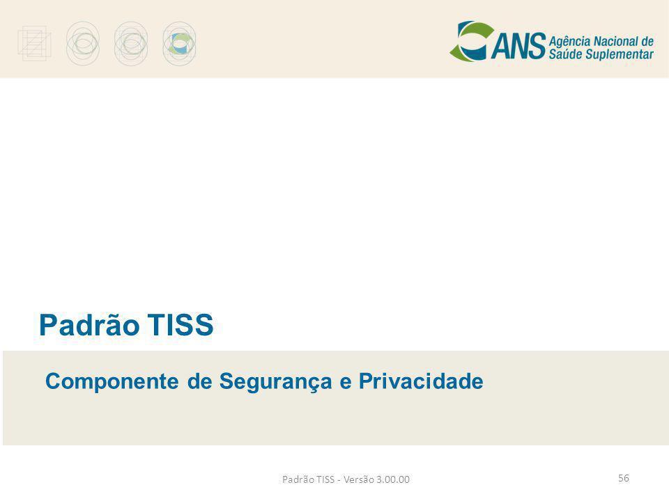 Padrão TISS - Versão 3.00.00 Padrão TISS Componente de Segurança e Privacidade 56