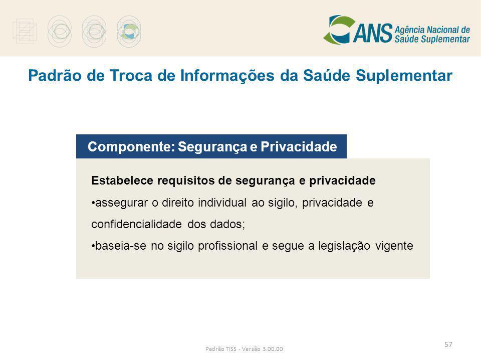 Padrão de Troca de Informações da Saúde Suplementar Padrão TISS - Versão 3.00.00 Componente: Segurança e Privacidade Estabelece requisitos de seguranç