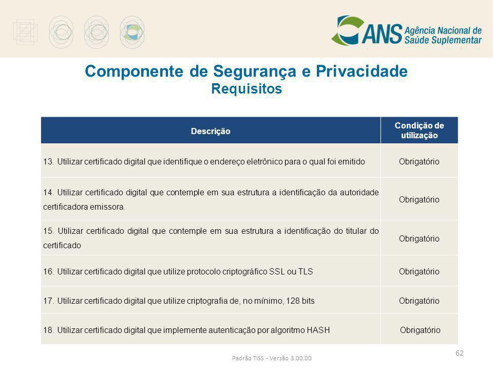 Componente de Segurança e Privacidade Requisitos Padrão TISS - Versão 3.00.00 Descrição Condição de utilização 13. Utilizar certificado digital que id