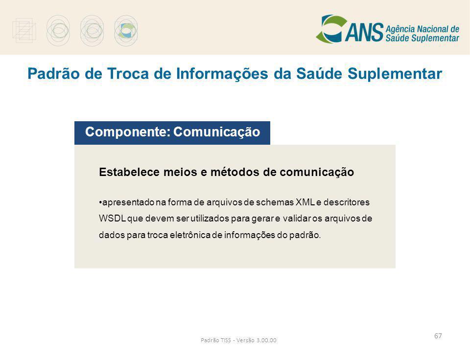 Padrão de Troca de Informações da Saúde Suplementar Padrão TISS - Versão 3.00.00 Componente: Comunicação Estabelece meios e métodos de comunicação •ap