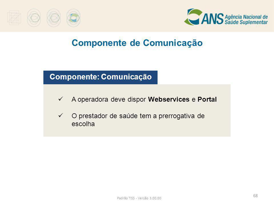 Componente de Comunicação Padrão TISS - Versão 3.00.00 Componente: Comunicação  A operadora deve dispor Webservices e Portal  O prestador de saúde t