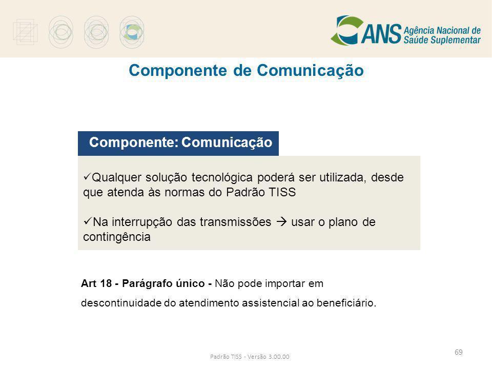 Componente de Comunicação Padrão TISS - Versão 3.00.00 Art 18 - Parágrafo único - Não pode importar em descontinuidade do atendimento assistencial ao