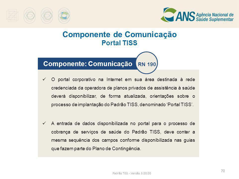 Componente de Comunicação Portal TISS Padrão TISS - Versão 3.00.00 Componente: Comunicação  O portal corporativo na Internet em sua área destinada à