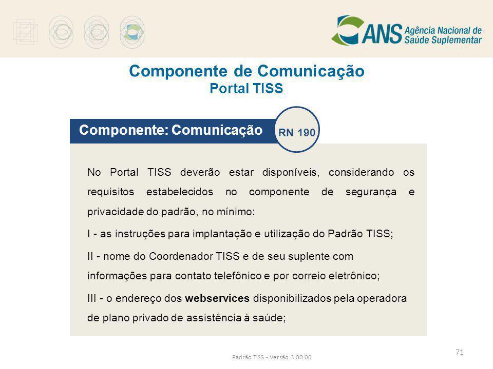 Componente de Comunicação Portal TISS Padrão TISS - Versão 3.00.00 Componente: Comunicação RN 190 No Portal TISS deverão estar disponíveis, consideran