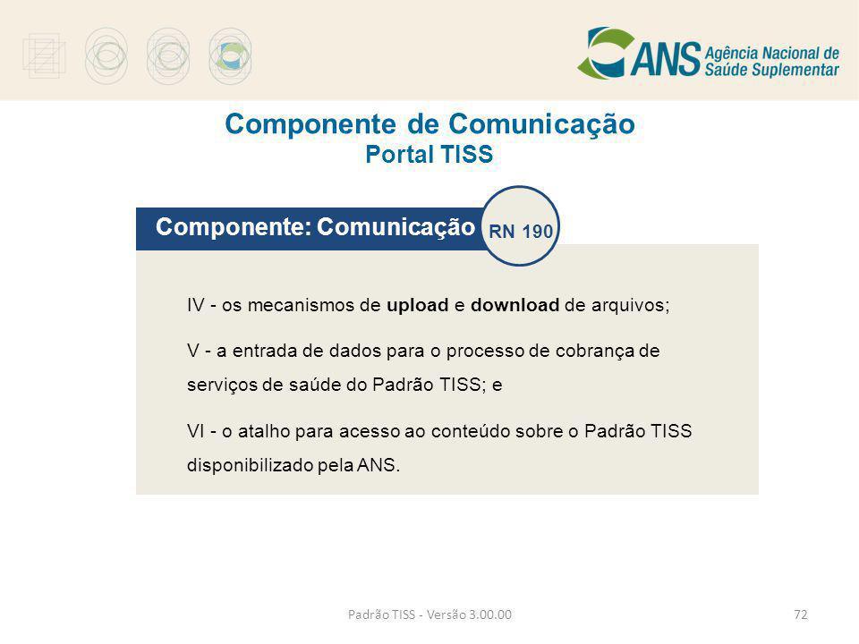 Componente: Comunicação RN 190 IV - os mecanismos de upload e download de arquivos; V - a entrada de dados para o processo de cobrança de serviços de
