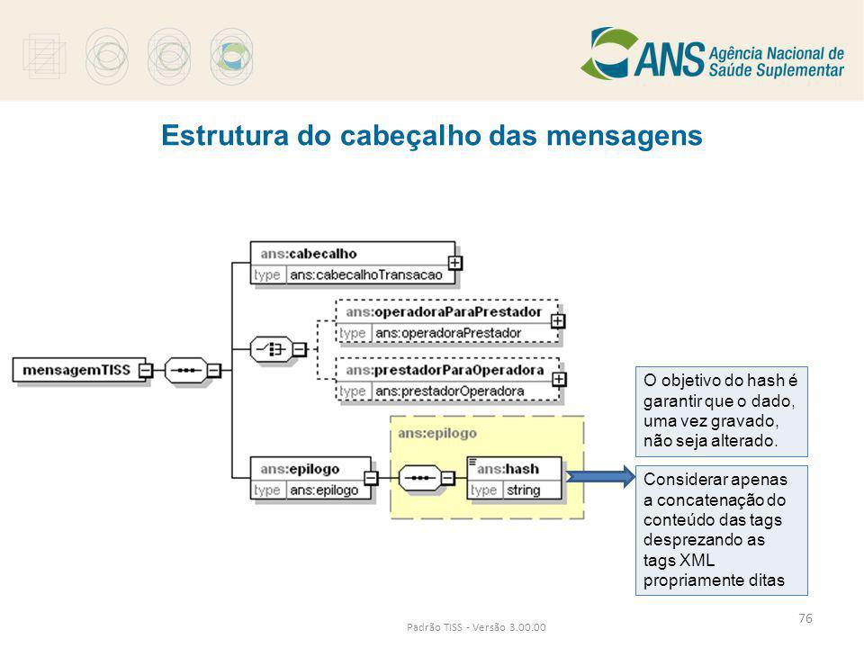 Estrutura do cabeçalho das mensagens Padrão TISS - Versão 3.00.00 Considerar apenas a concatenação do conteúdo das tags desprezando as tags XML propri