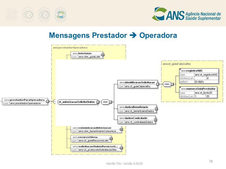 Mensagens Prestador  Operadora Padrão TISS - Versão 3.00.00 78